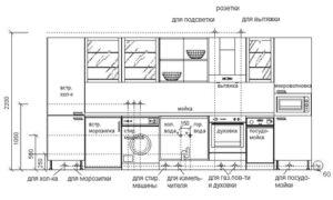 Технические требования для кухни Владивосток